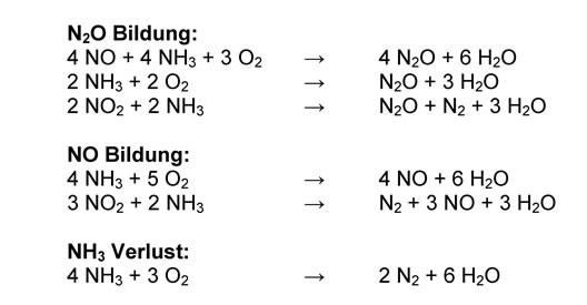4 wege katalysator